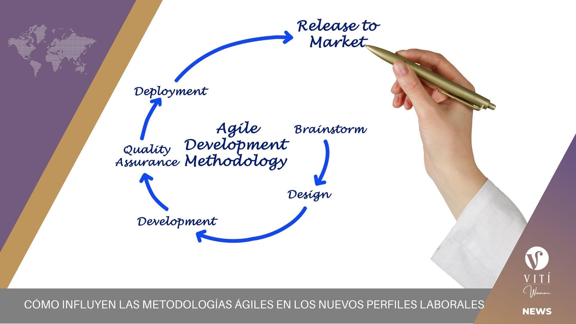 blog-vitiwoman-como-influyen-las-metodologias-agiles-en-los-nuevos-perfiles-laborales